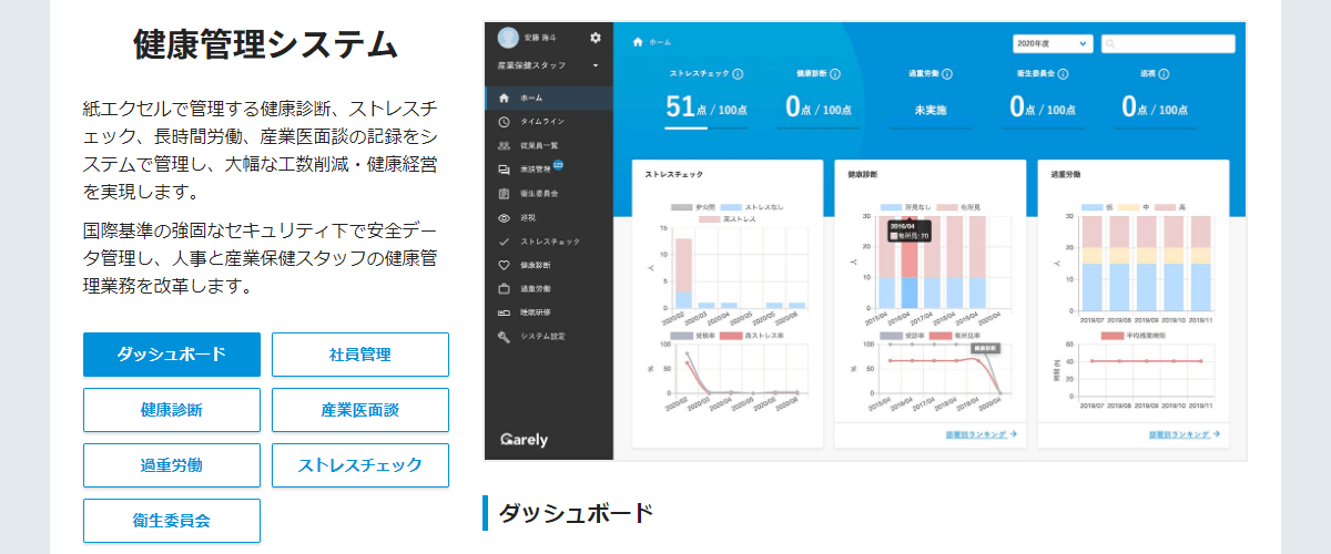 Carely(株式会社iCARE)の画像3